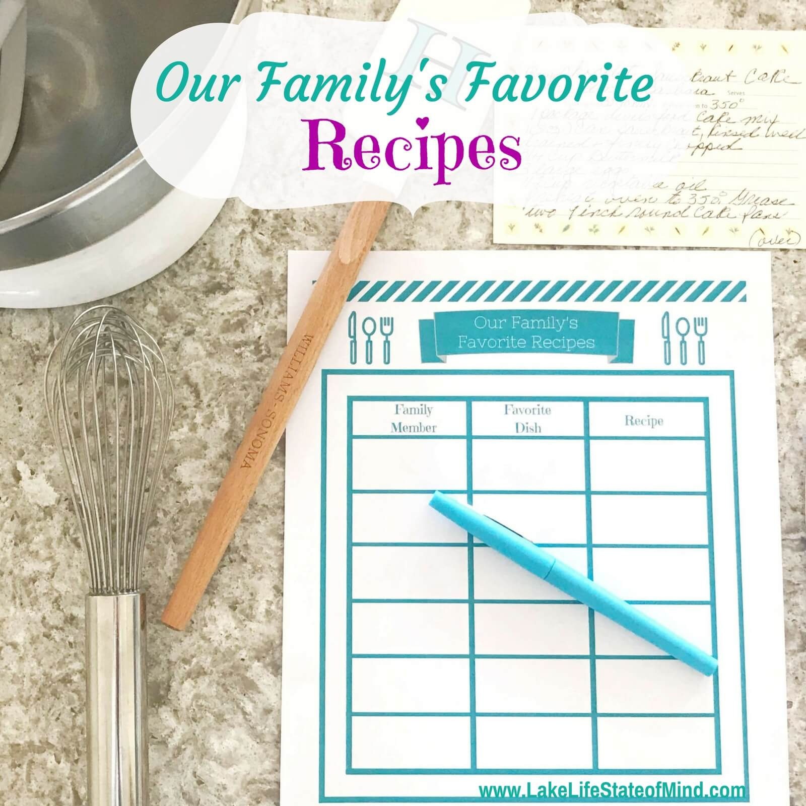 Why is it important to know your family's favorite recipes?