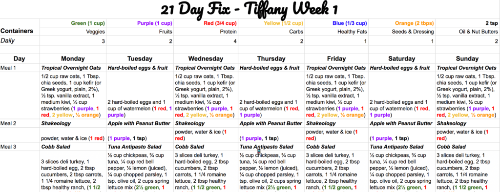 5 Ways to Organize Yourself for a Successful Fitness and Diet Journey   Fitness Tips   Meal Planning Tips